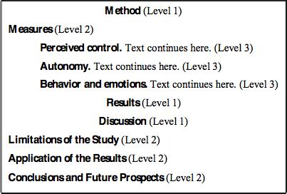 Sample recommendation in thesis